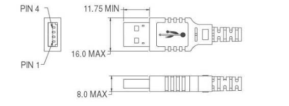 USB A type