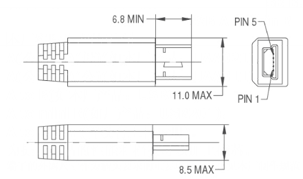 Mini B type