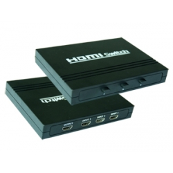 HDMI Switch(SW(M)3×1)