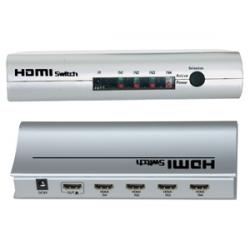 HDMI Switch(SW(R)4×1)