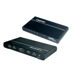 HDMI Switch(SW(R)4×1)