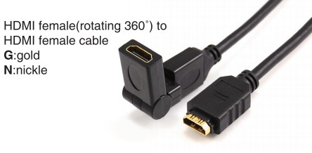 HDMI Cable female to female rorating 360
