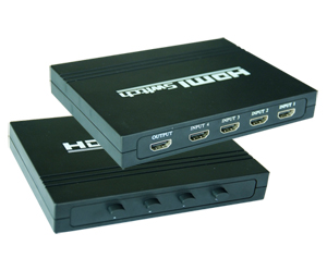 HDMI Switch(SW(M)4×1)