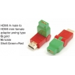 TR-13-005-8 HDMI A male to HDMI mini female adaptor,swing type