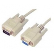 SERIAL CABLE D89-D89