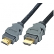 HDMI Cable With Double Color & Nylon Net