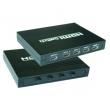 HDMI Switch(SW(M)4×1)